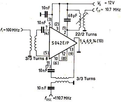 Technical Topics Iii